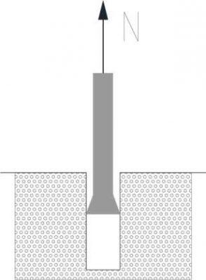 در این نوع از شکست انکر، مکانیزم گیرش انکر در بتن به اندازه ای قوی نیست که بتواند بار وارده را منتقل نماید