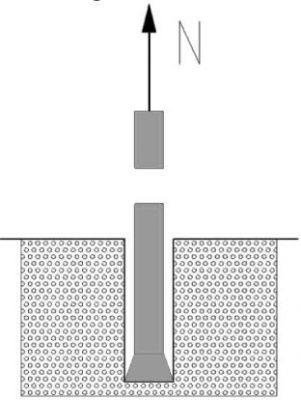 این نوع از شکست انکربولت به دلیل عدم تناسب ضخامت صفحه نصب با نیروی وارده بر آن صورت میپذیرد.